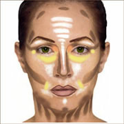 Kevyn Aucoin's face map showing contouring, highlighting and concealer placement.