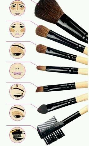 Basic makeup brush cheat sheet